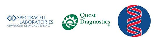 Spectracell Laboratories, Quest Diagnostics, CPL